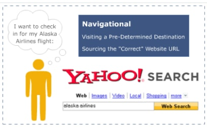 navigational search intent